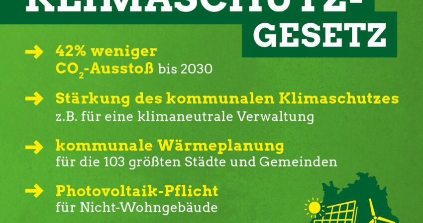 Grafik zum neuen Klimaschutzgesetz in Baden-Württemberg
